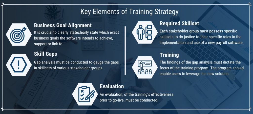 Payroll Management System: Key Elements of Training Strategy to Improve Payroll Software adoption