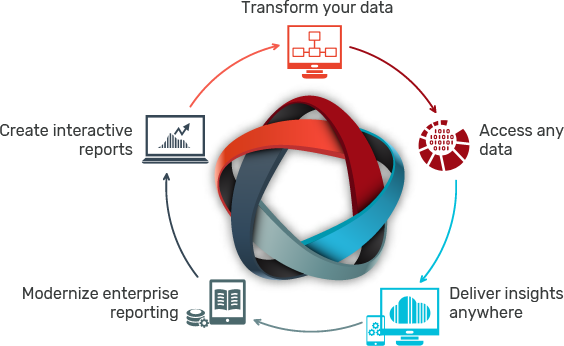 Deliver actionable data insights by transforming your data