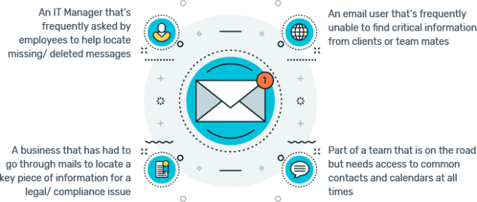 Consider a smarter email solution to access the right information