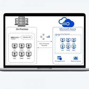 avail cloud server migration workshop