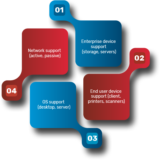 Embee provides a range of Infrastructure Support Services